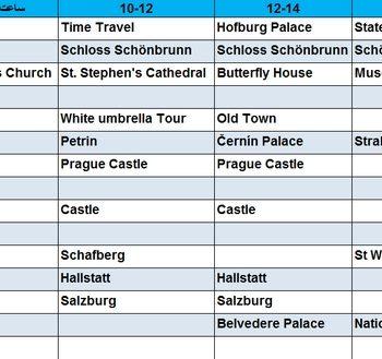 برنامه سفر همراه با مکانهای بازدید شده
